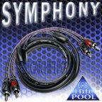ACV SYMPHONY 30.4980-150 1,5 Meter Stereo Cinchkabel Cinch Kabel